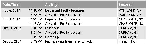 Fed Ex Tracking for the Meg/Diana Plastic Camera