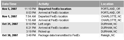 Fed Ex Tracking for the Meg/Diana Plastic Camera